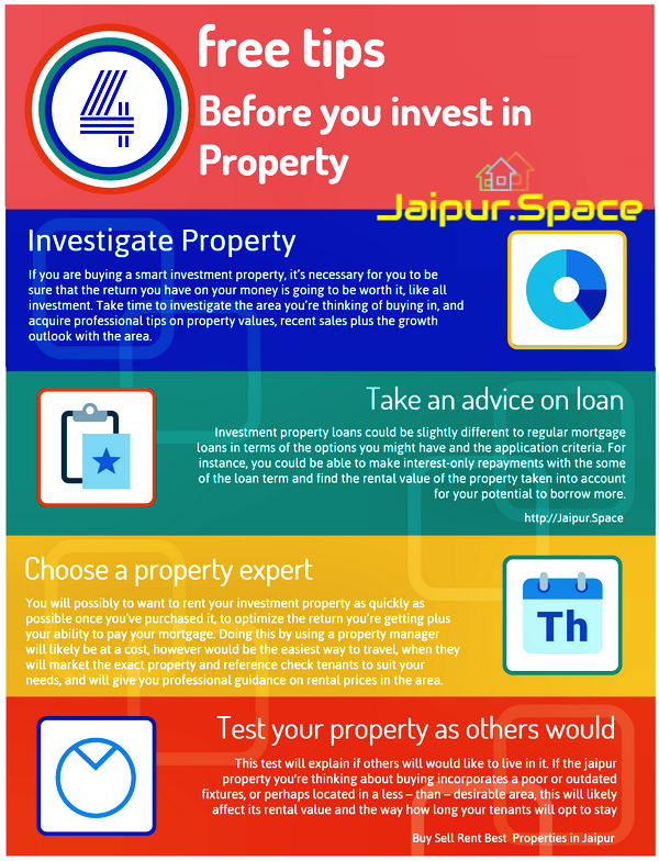 jaipur_property_tips_infographics